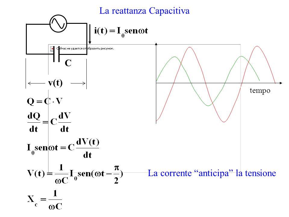 La reattanza Capacitiva C La corrente anticipa la tensione v(t) tempo
