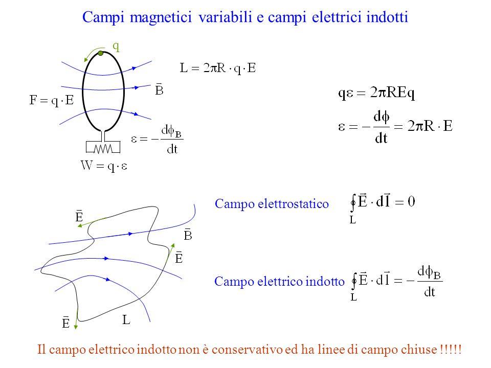 Campi magnetici variabili e campi elettrici indotti q L Campo elettrostatico Campo elettrico indotto Il campo elettrico indotto non è conservativo ed