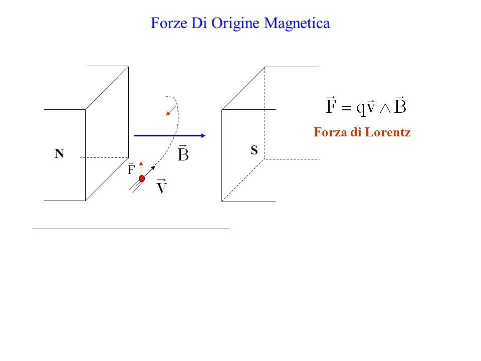 Forze di origine magnetica (2) N S Forza di Lorentz I l