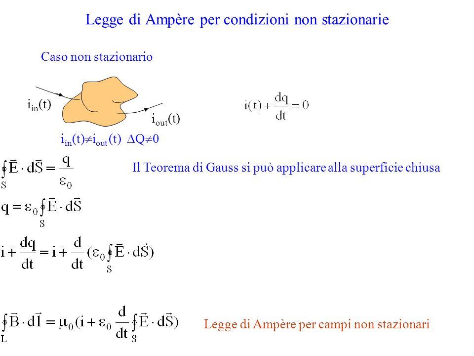 Legge di Ampère per condizioni non stazionarie Caso non stazionario i in (t) i out (t) i in (t) i out (t) Q 0 Il Teorema di Gauss si può applicare all