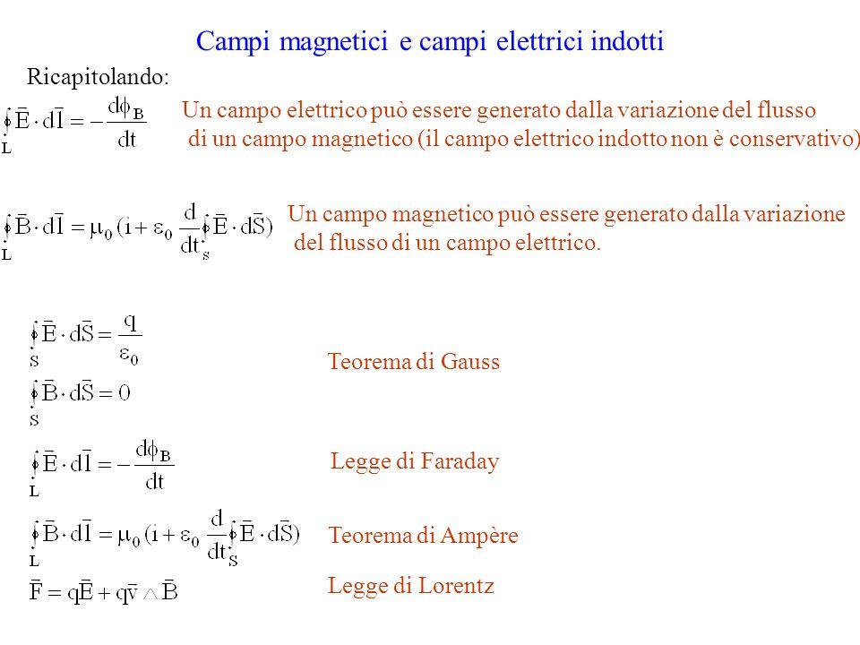 Campi magnetici e campi elettrici indotti Ricapitolando: Un campo elettrico può essere generato dalla variazione del flusso di un campo magnetico (il