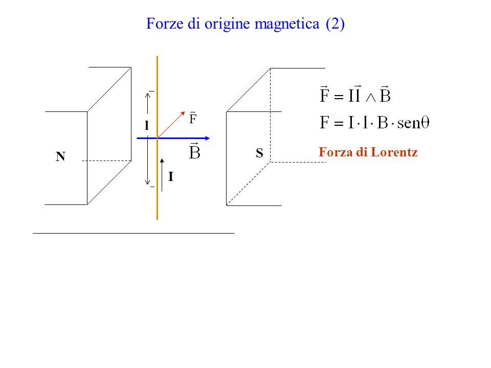Campi magnetici variabili e f.e.m.i (2) i Se la f.e.m.i determina una corrente elettrica, questa genera un campo magnetico che si oppone ( come effetti) alla causa che lo ha generato ( legge di Lenz)