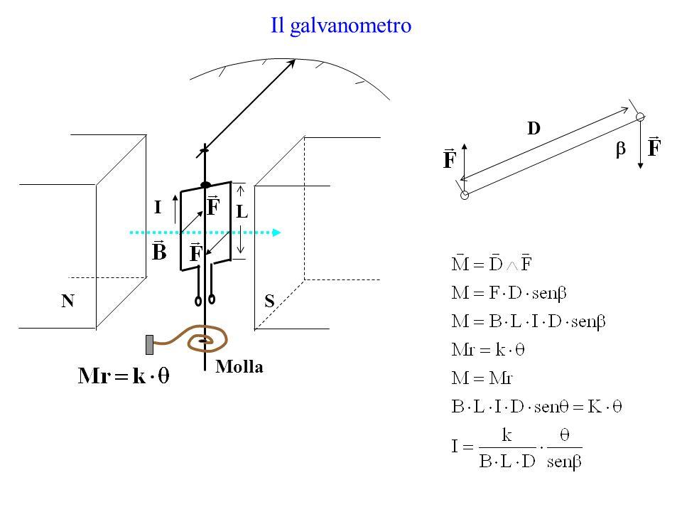 Il galvanometro D I L Molla NS