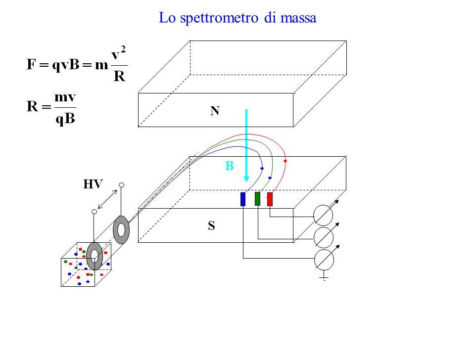 Lo spettrometro di massa HV N S B