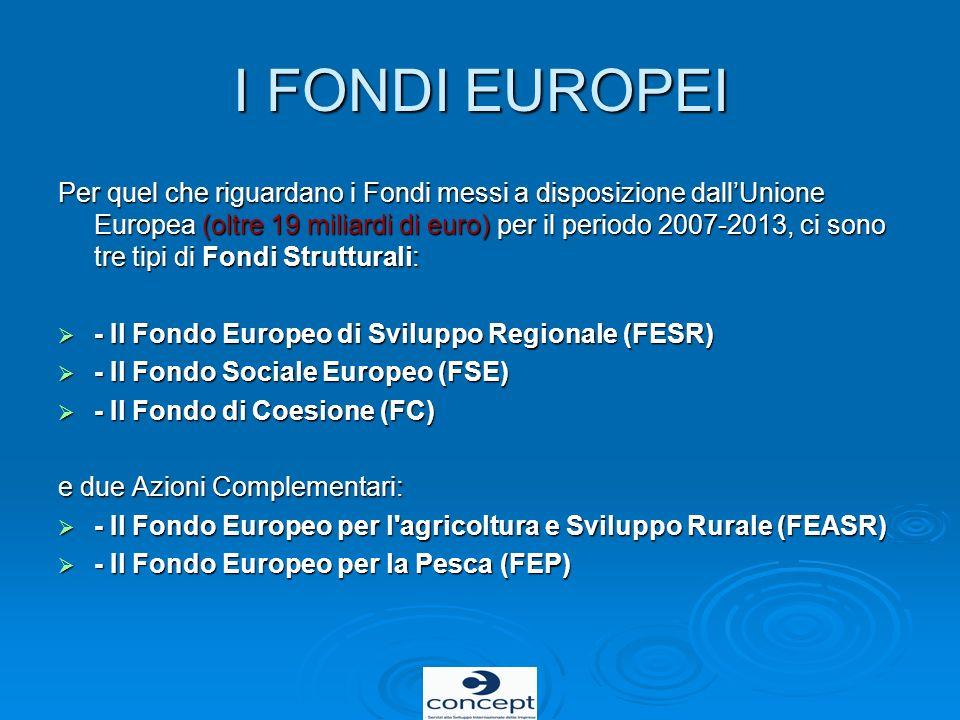 I FONDI EUROPEI Per quel che riguardano i Fondi messi a disposizione dallUnione Europea (oltre 19 miliardi di euro) per il periodo 2007-2013, ci sono