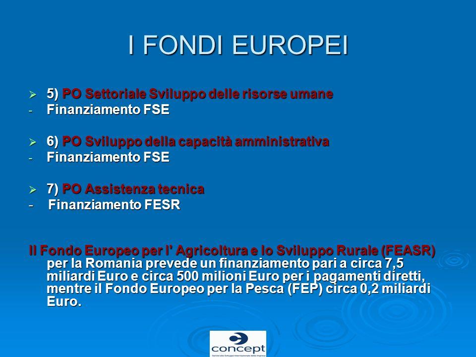 I FONDI EUROPEI 5) PO Settoriale Sviluppo delle risorse umane 5) PO Settoriale Sviluppo delle risorse umane - Finanziamento FSE 6) PO Sviluppo della c