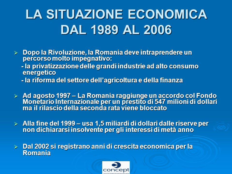 LA SITUAZIONE ECONOMICA DAL 1989 AL 2006 Dopo la Rivoluzione, la Romania deve intraprendere un percorso molto impegnativo: Dopo la Rivoluzione, la Rom