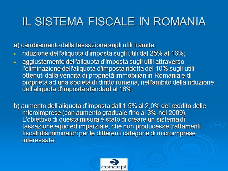 IL SISTEMA FISCALE IN ROMANIA a) cambiamento della tassazione sugli utili tramite: riduzione dell'aliquota d'imposta sugli utili dal 25% al 16%; riduz