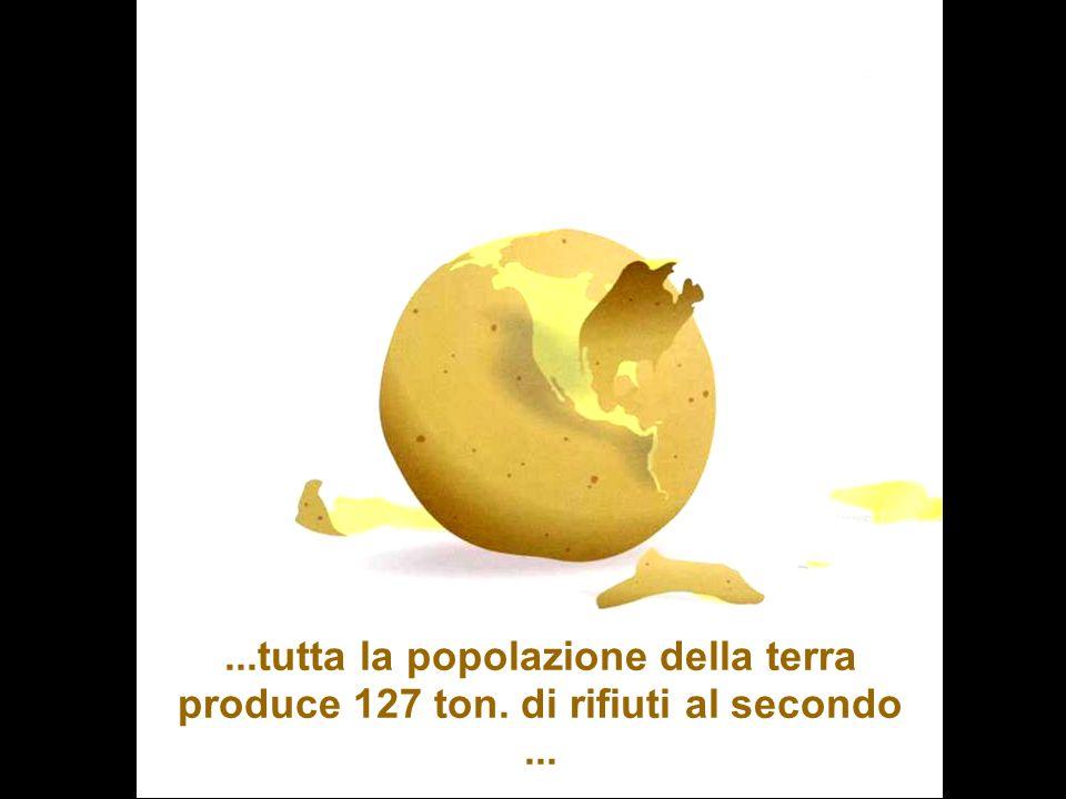 Partecipazione Pubblica www.transportlearning.net...tutta la popolazione della terra produce 127 ton.