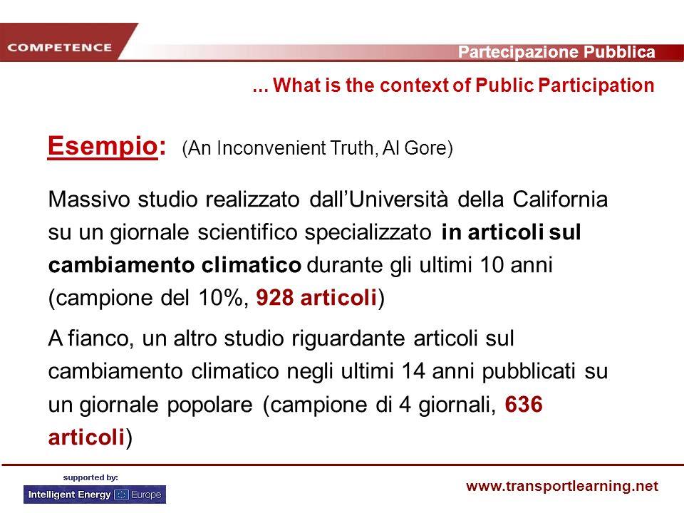 Partecipazione Pubblica www.transportlearning.net Esempio: (An Inconvenient Truth, Al Gore)...
