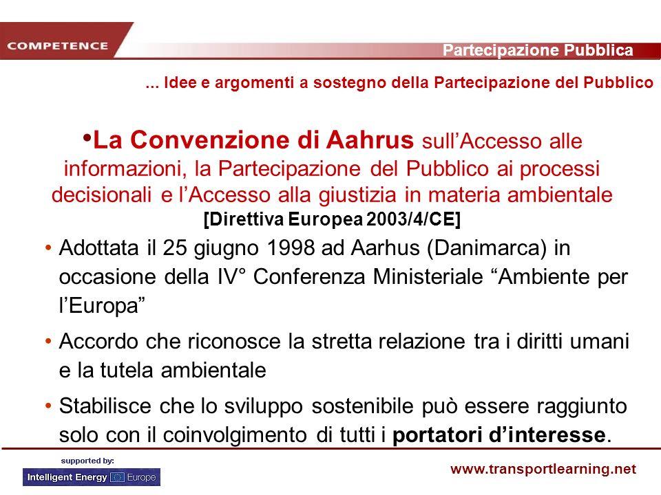 Partecipazione Pubblica www.transportlearning.net La Convenzione di Aahrus sullAccesso alle informazioni, la Partecipazione del Pubblico ai processi decisionali e lAccesso alla giustizia in materia ambientale [Direttiva Europea 2003/4/CE]...