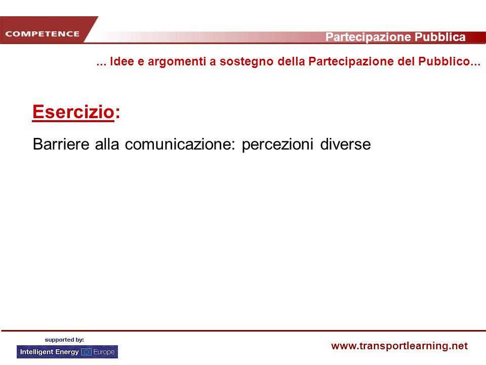 Partecipazione Pubblica www.transportlearning.net Esercizio:...