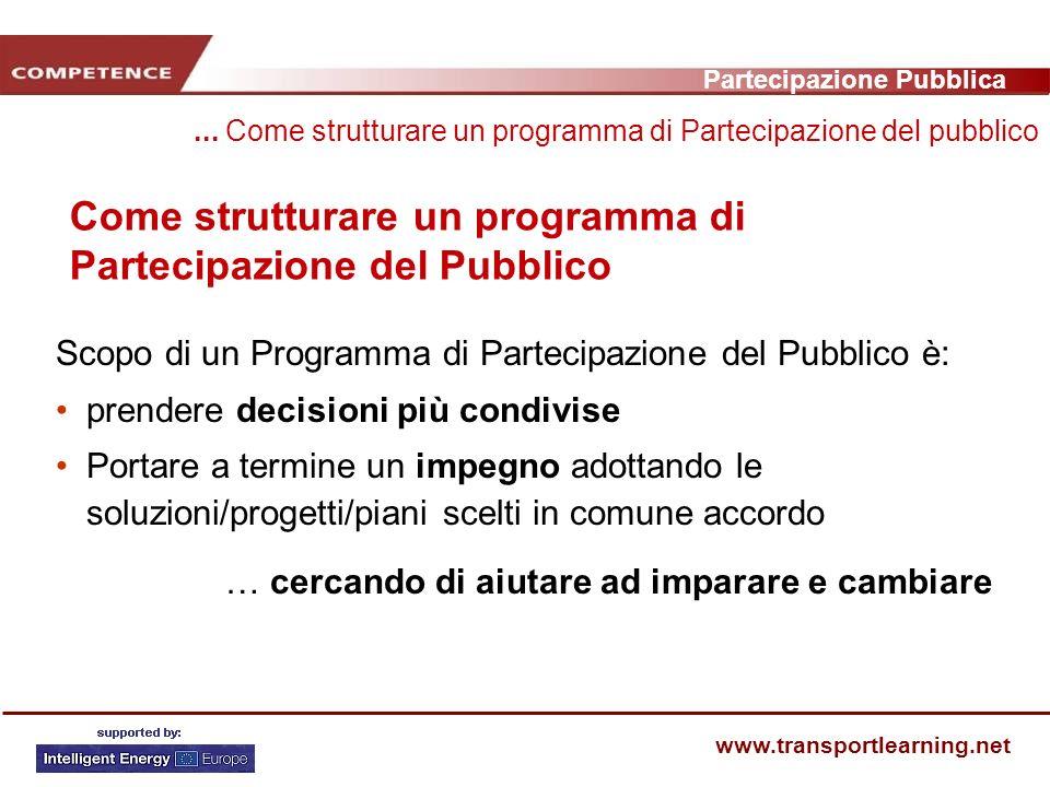 Partecipazione Pubblica www.transportlearning.net Come strutturare un programma di Partecipazione del Pubblico...