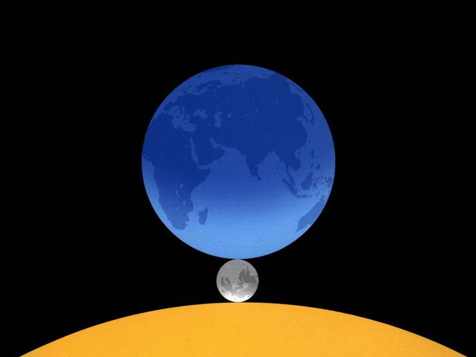 Partecipazione Pubblica www.transportlearning.net Scenario 1: BAU Business As Usual (società del business)...