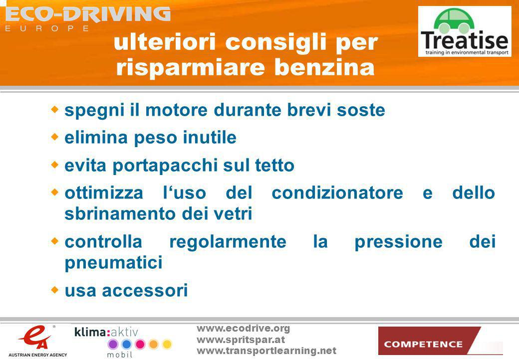 www.ecodrive.org www.spritspar.at www.transportlearning.net 3 punti di discussione (come) poter applicare lE-D localmente.