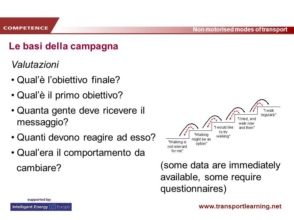 www.transportlearning.net Non motorised modes of transport Le basi della campagna Valutazioni Qualè lobiettivo finale.