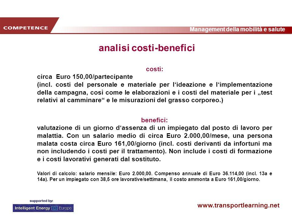 www.transportlearning.net Management della mobilità e salute costi: circa Euro 150,00/partecipante (incl.