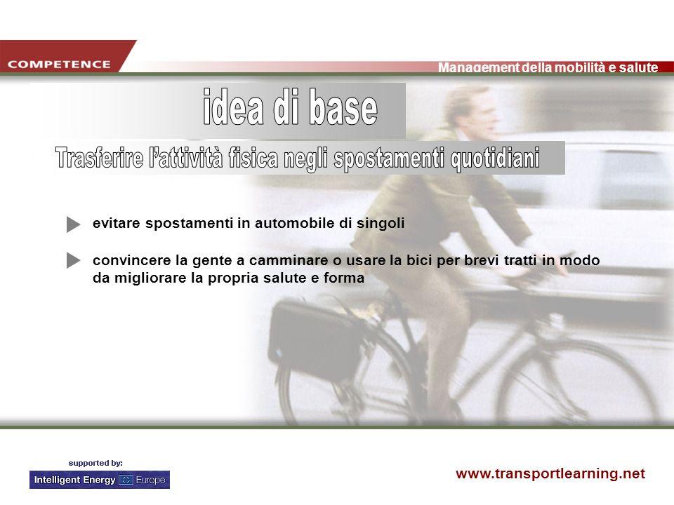 www.transportlearning.net Management della mobilità e salute evitare spostamenti in automobile di singoli convincere la gente a camminare o usare la bici per brevi tratti in modo da migliorare la propria salute e forma