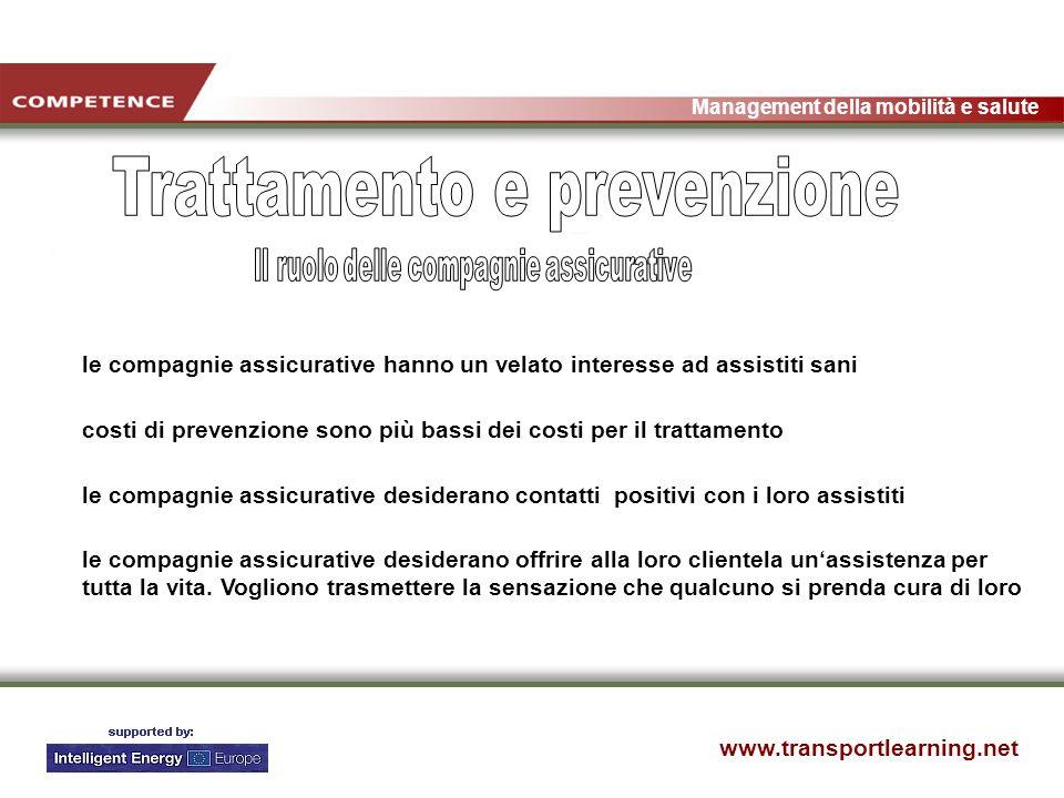 www.transportlearning.net Management della mobilità e salute 1a settimana 6a settimana12a settimana 1 anno INIZIOMETAFINE