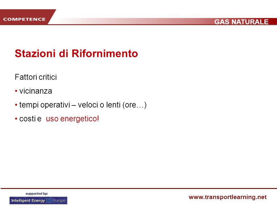 GAS NATURALE www.transportlearning.net Stazione di Rifornimento
