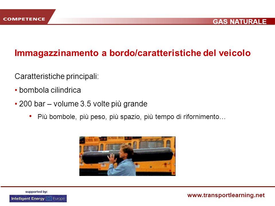 GAS NATURALE www.transportlearning.net Immagazzinamento a bordo/caratteristiche del veicolo Caratteristiche principali: bombola cilindrica 200 bar – v
