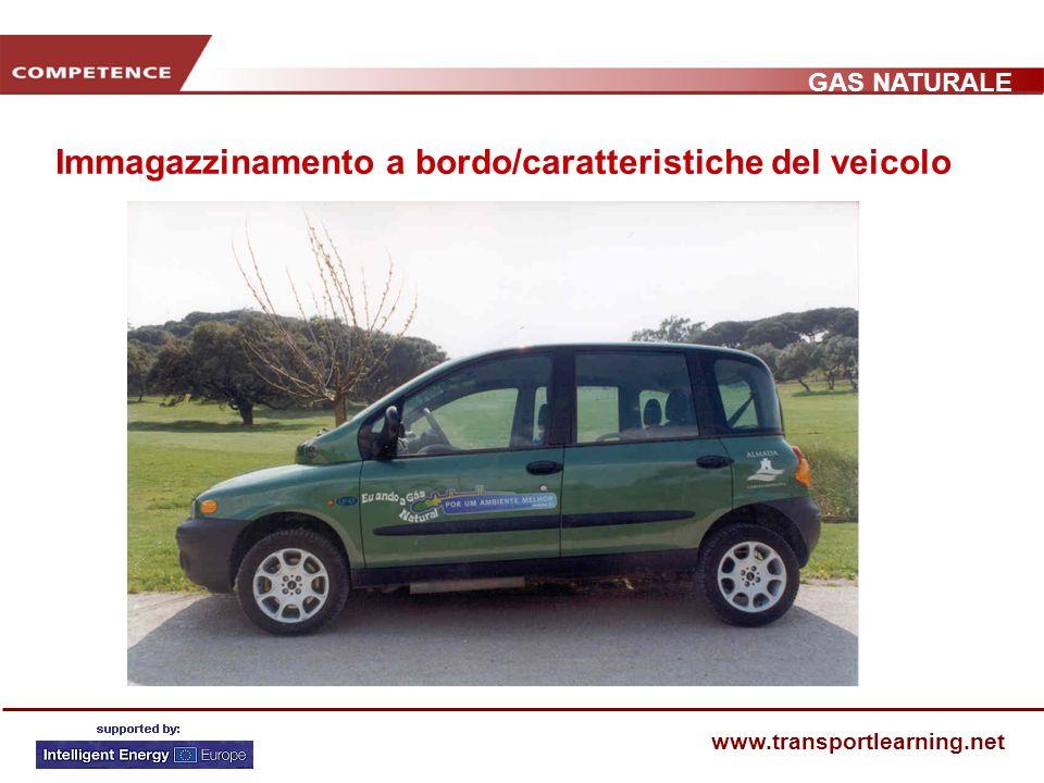 GAS NATURALE www.transportlearning.net Immagazzinamento a bordo/caratteristiche del veicolo