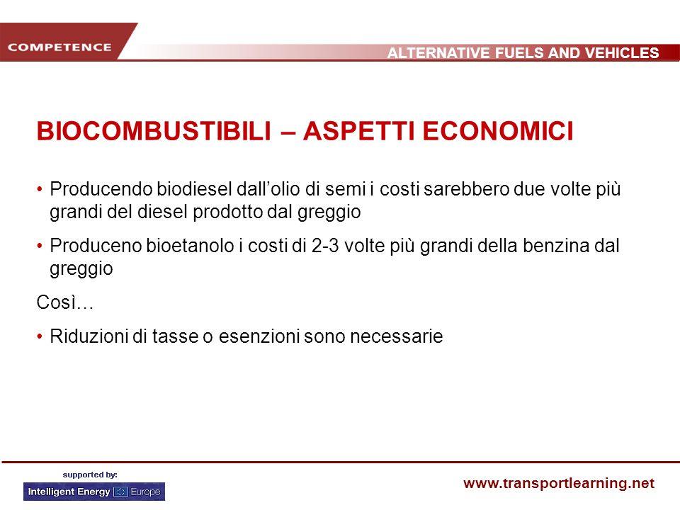 ALTERNATIVE FUELS AND VEHICLES www.transportlearning.net BIOCOMBUSTIBILI – ASPETTI ECONOMICI Producendo biodiesel dallolio di semi i costi sarebbero d