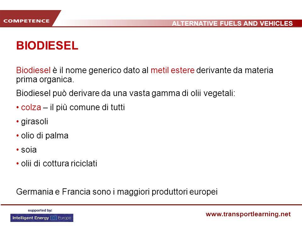 ALTERNATIVE FUELS AND VEHICLES www.transportlearning.net BIODIESEL Biodiesel è il nome generico dato al metil estere derivante da materia prima organi