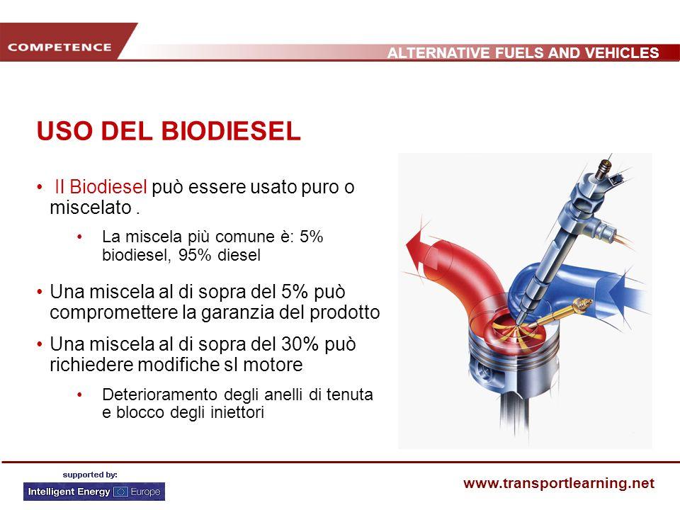 ALTERNATIVE FUELS AND VEHICLES www.transportlearning.net USO DEL BIODIESEL Il Biodiesel può essere usato puro o miscelato. La miscela più comune è: 5%