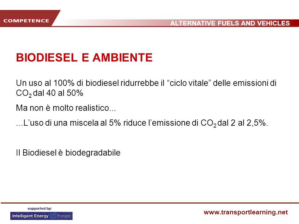 ALTERNATIVE FUELS AND VEHICLES www.transportlearning.net BIODIESEL E AMBIENTE Un uso al 100% di biodiesel ridurrebbe il ciclo vitale delle emissioni d