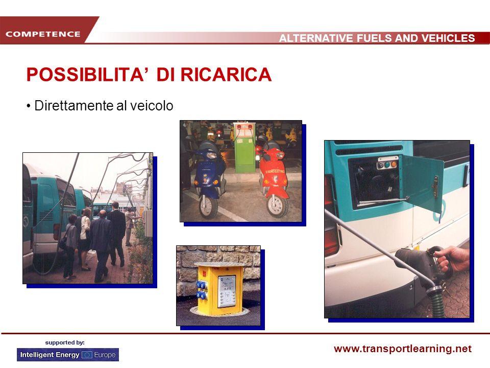 ALTERNATIVE FUELS AND VEHICLES www.transportlearning.net POSSIBILITA DI RICARICA Direttamente al veicolo