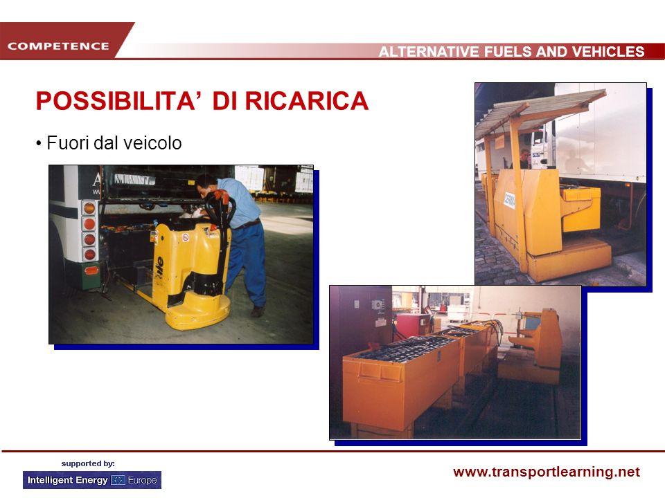 ALTERNATIVE FUELS AND VEHICLES www.transportlearning.net POSSIBILITA DI RICARICA Fuori dal veicolo