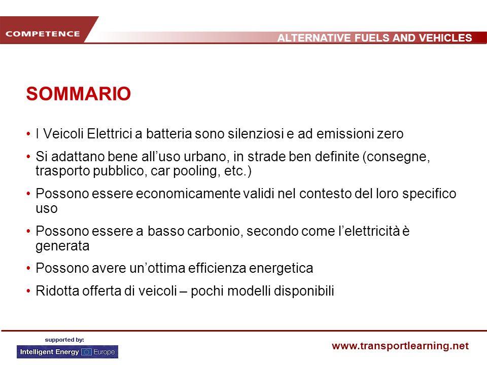 ALTERNATIVE FUELS AND VEHICLES www.transportlearning.net SOMMARIO I Veicoli Elettrici a batteria sono silenziosi e ad emissioni zero Si adattano bene