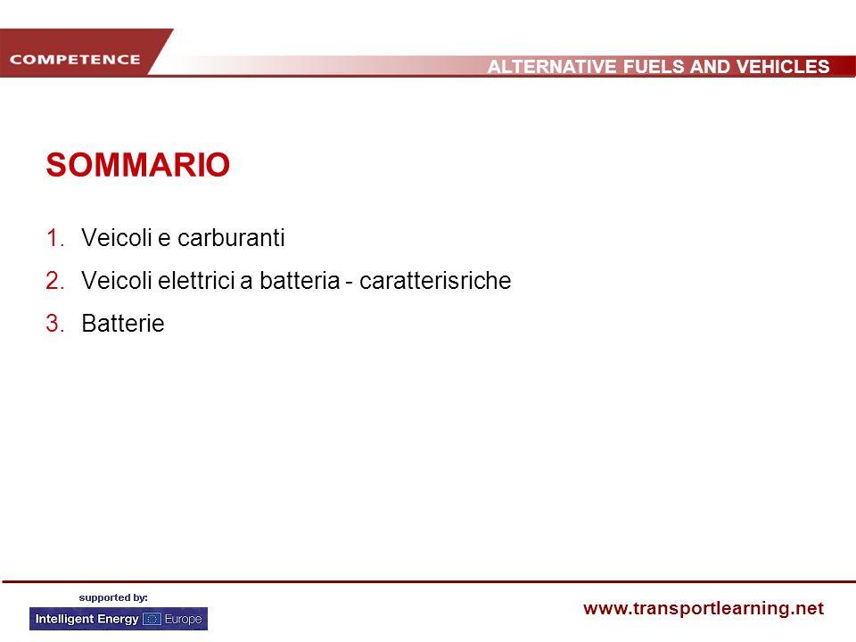 ALTERNATIVE FUELS AND VEHICLES www.transportlearning.net SOMMARIO 1.Veicoli e carburanti 2.Veicoli elettrici a batteria - caratterisriche 3.Batterie