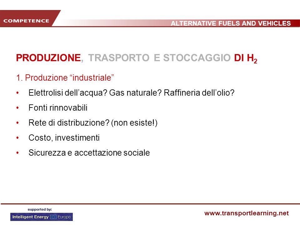 ALTERNATIVE FUELS AND VEHICLES www.transportlearning.net PRODUZIONE, TRASPORTO E STOCCAGGIO DI H 2 1. Produzione industriale Elettrolisi dellacqua? Ga