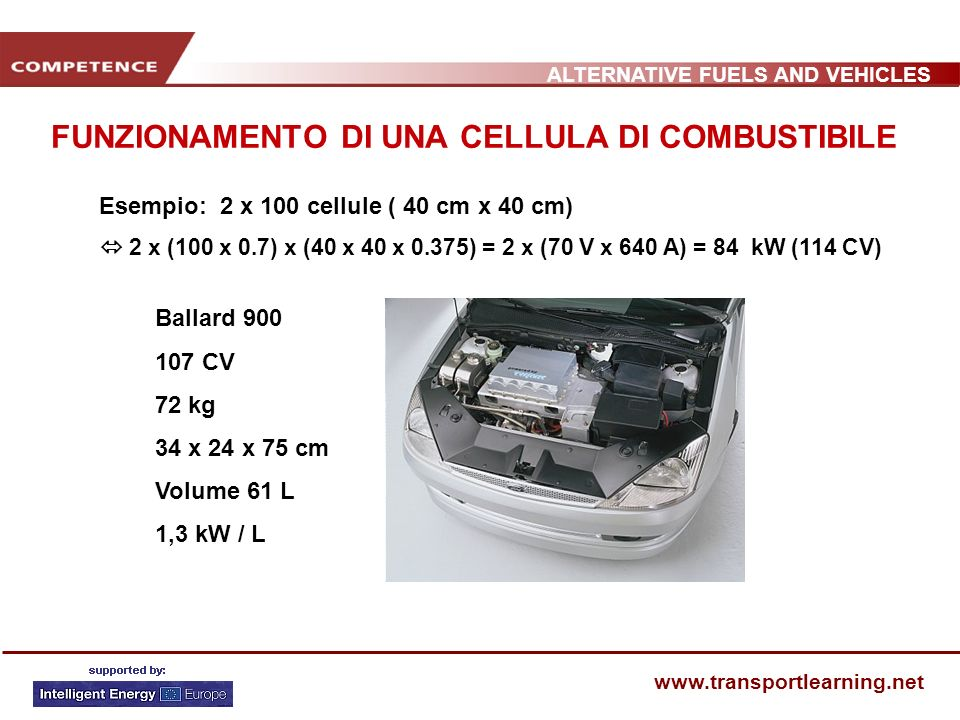 ALTERNATIVE FUELS AND VEHICLES www.transportlearning.net FUNZIONAMENTO DI UNA CELLULA DI COMBUSTIBILE Esempio: 2 x 100 cellule ( 40 cm x 40 cm) 2 x (1