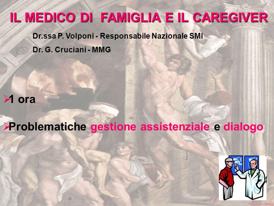 1 ora Problematiche gestione assistenziale e dialogo IL MEDICO DI FAMIGLIA E IL CAREGIVER Dr.ssa P. Volponi - Responsabile Nazionale SMI Dr. G. Crucia