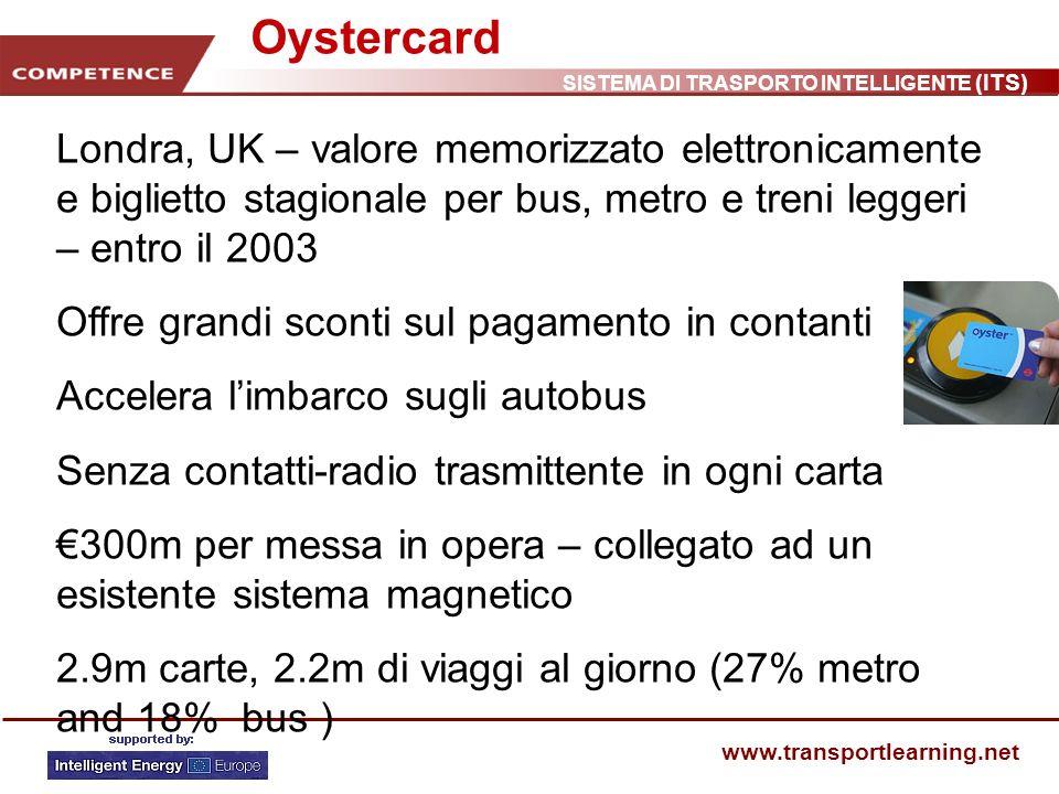 SISTEMA DI TRASPORTO INTELLIGENTE (ITS) www.transportlearning.net Londra, UK – valore memorizzato elettronicamente e biglietto stagionale per bus, met