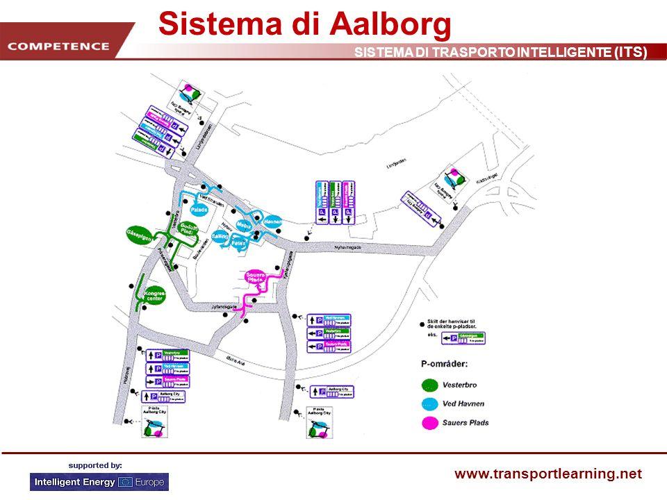 SISTEMA DI TRASPORTO INTELLIGENTE (ITS) www.transportlearning.net Sistema di Aalborg