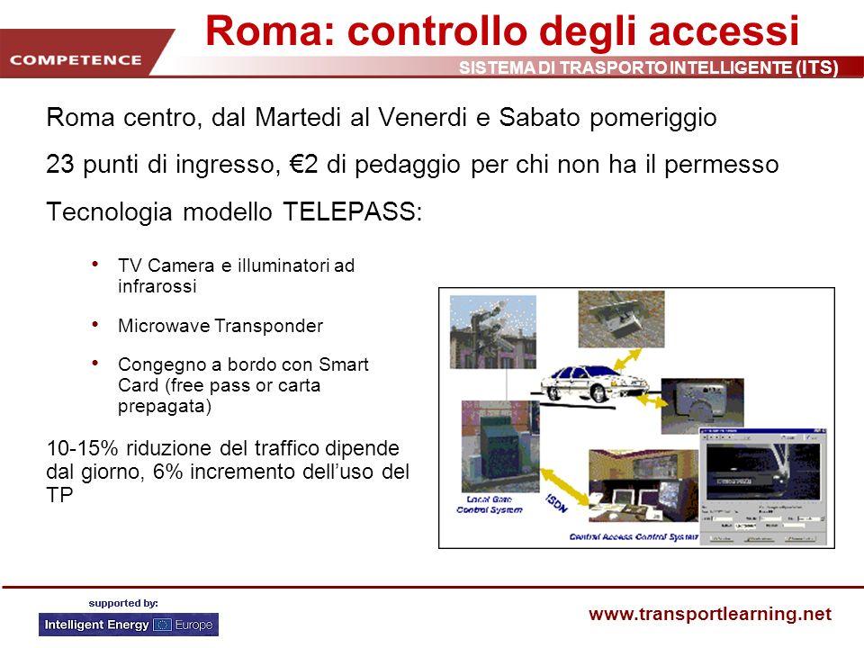 SISTEMA DI TRASPORTO INTELLIGENTE (ITS) www.transportlearning.net Roma: controllo degli accessi Roma centro, dal Martedi al Venerdi e Sabato pomeriggi