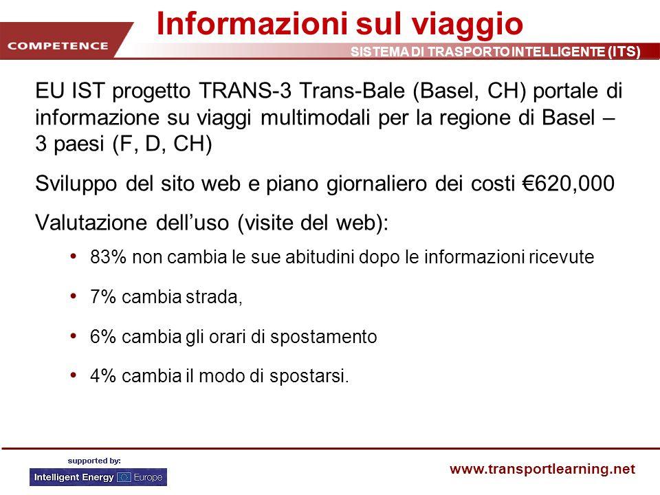 SISTEMA DI TRASPORTO INTELLIGENTE (ITS) www.transportlearning.net Informazioni sul viaggio EU IST progetto TRANS-3 Trans-Bale (Basel, CH) portale di i