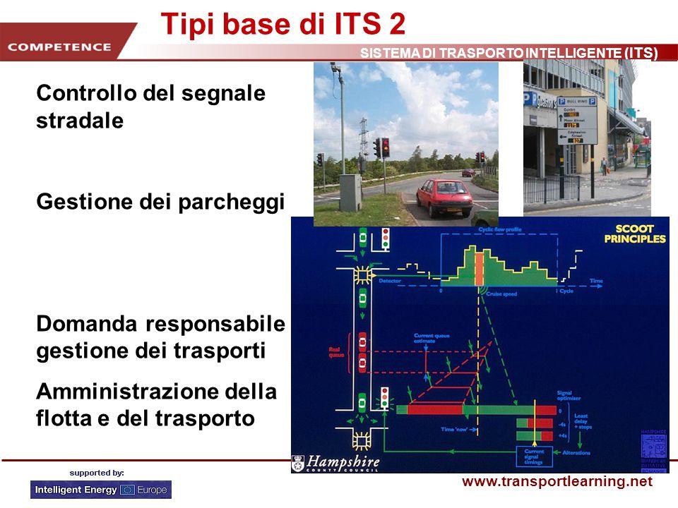 SISTEMA DI TRASPORTO INTELLIGENTE (ITS) www.transportlearning.net Tipi base di ITS 2 Controllo del segnale stradale Gestione dei parcheggi Domanda res