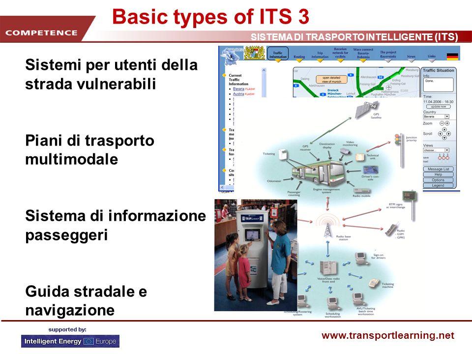 SISTEMA DI TRASPORTO INTELLIGENTE (ITS) www.transportlearning.net Basic types of ITS 3 Sistemi per utenti della strada vulnerabili Piani di trasporto