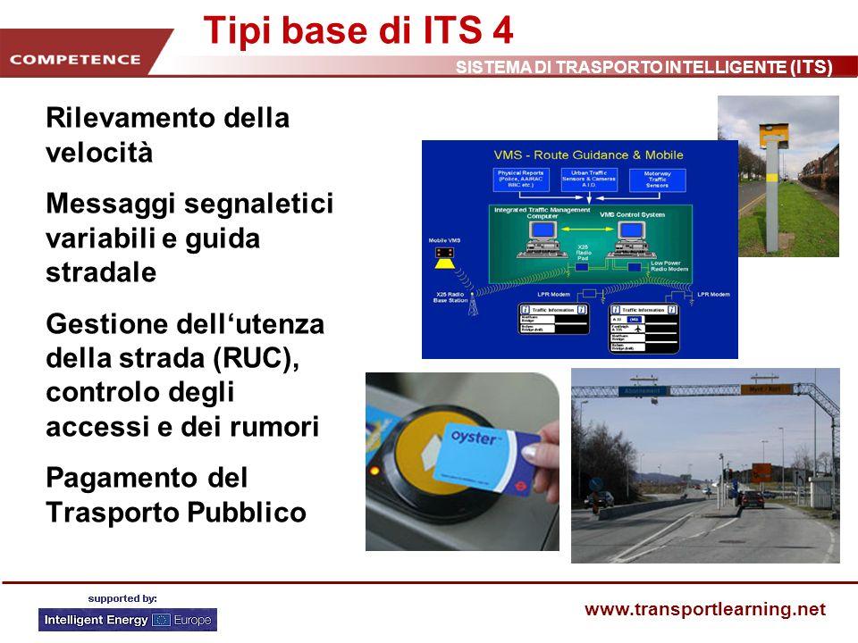 SISTEMA DI TRASPORTO INTELLIGENTE (ITS) www.transportlearning.net Tipi base di ITS 4 Rilevamento della velocità Messaggi segnaletici variabili e guida