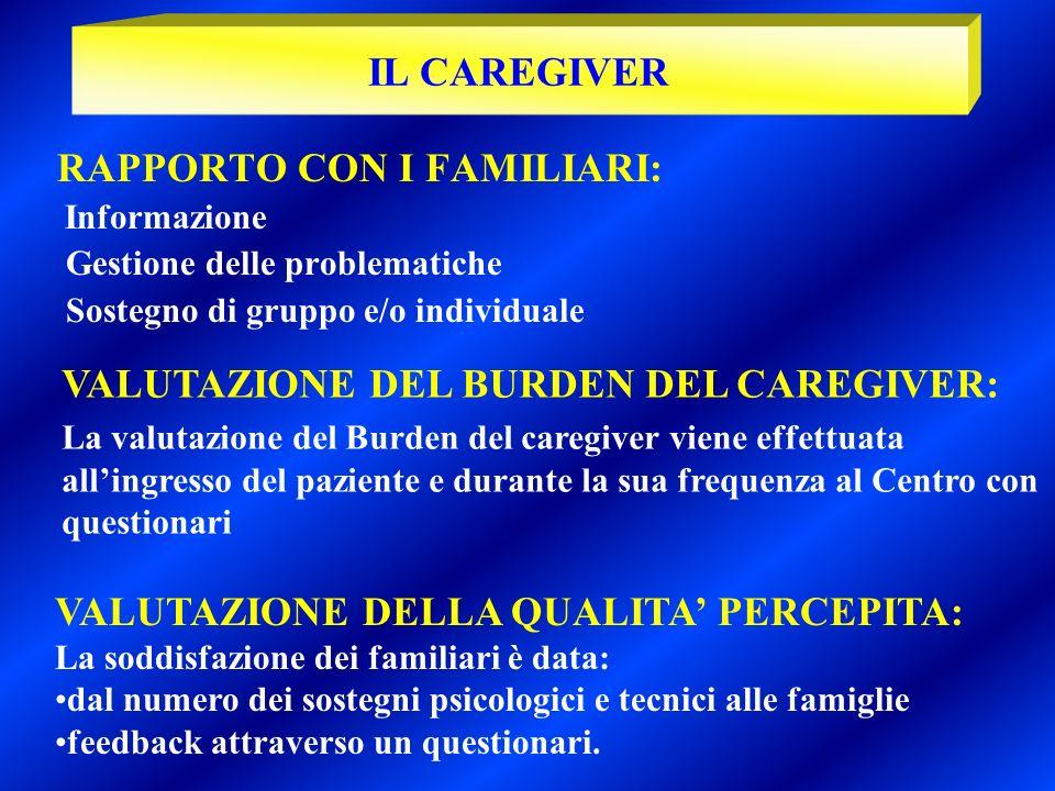 RAPPORTO CON I FAMILIARI: Informazione Gestione delle problematiche Sostegno di gruppo e/o individuale VALUTAZIONE DEL BURDEN DEL CAREGIVER: La valuta