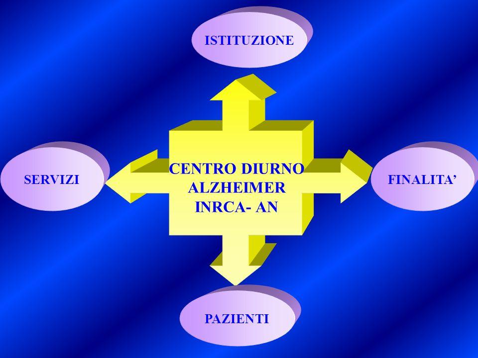 CENTRO DIURNO ALZHEIMER INRCA- AN PAZIENTI SERVIZIFINALITA ISTITUZIONE