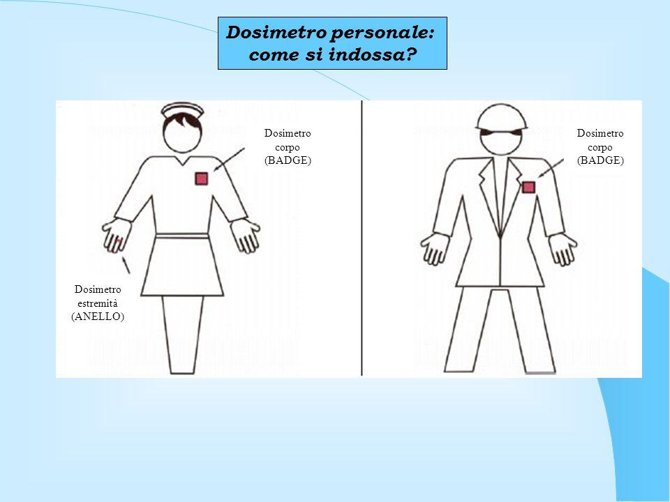 Dosimetro corpo (BADGE) Dosimetro estremità (ANELLO) Dosimetro personale: come si indossa?