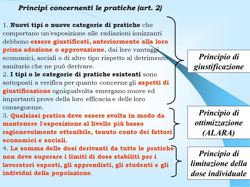 Principi concernenti le pratiche (art.2) 1.