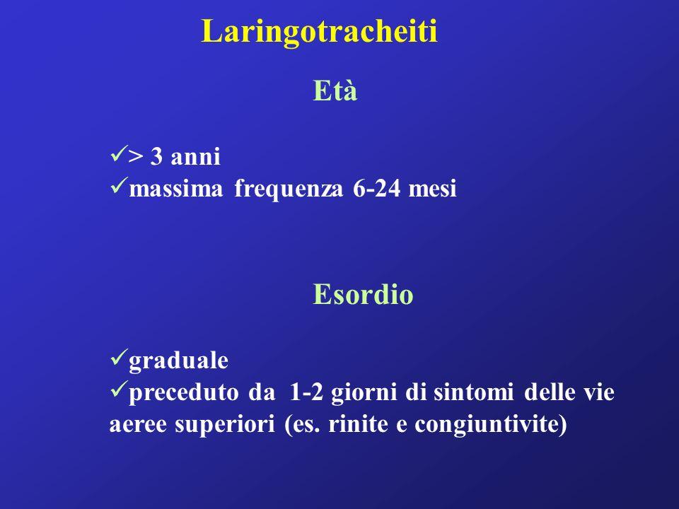 Laringotracheiti Età > 3 anni massima frequenza 6-24 mesi Esordio graduale preceduto da 1-2 giorni di sintomi delle vie aeree superiori (es. rinite e