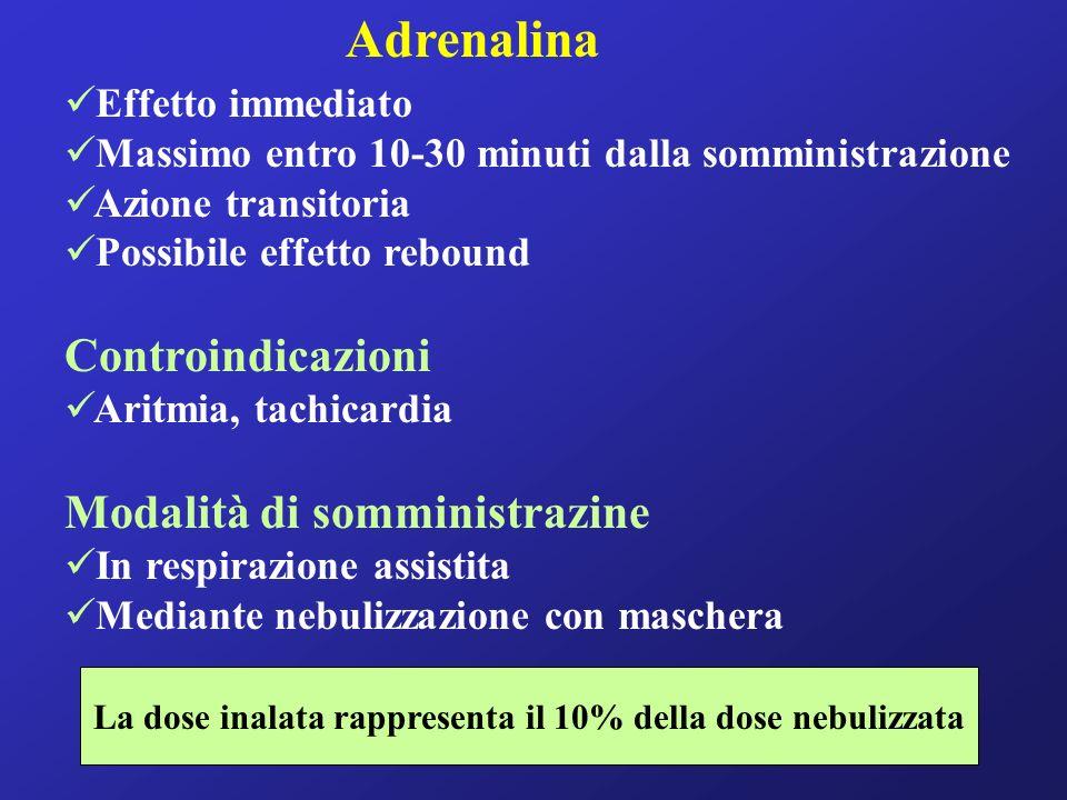 Adrenalina Effetto immediato Massimo entro 10-30 minuti dalla somministrazione Azione transitoria Possibile effetto rebound Controindicazioni Aritmia, tachicardia Modalità di somministrazine In respirazione assistita Mediante nebulizzazione con maschera La dose inalata rappresenta il 10% della dose nebulizzata